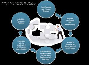 implementation-steps2